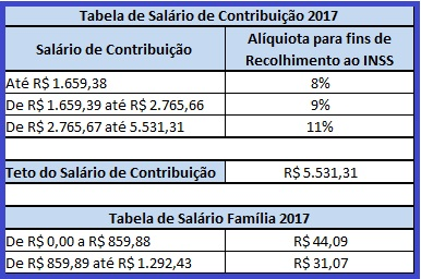 salario do inss